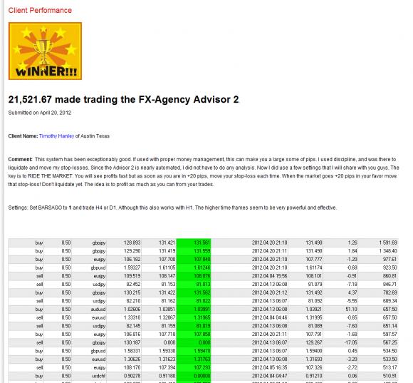 FX Agency Advisor II Handelssignale von FXATrade im Test - Bild 4.