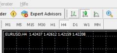 Forex Expert Advisor Installationsanleitung für Metatrader 4 - Bild 4.