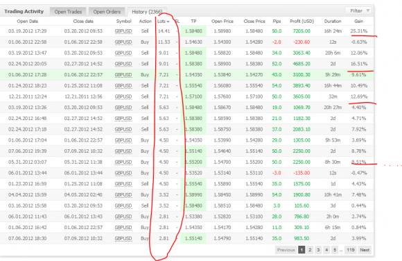 Grid trading forex ea