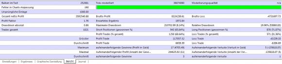 eigene Forex Combo System v3 Expert Advisor Backtests sind zu gut, um wahr zu sein - Bild 4.