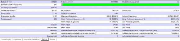 eigene Forex Combo System v3 Expert Advisor Backtests sind zu gut, um wahr zu sein - Bild 12.