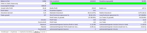 Forex Real Profit im Backtest erlaubt ein gutes Bild und Fazit zum Expert Advisor - Bild 6.