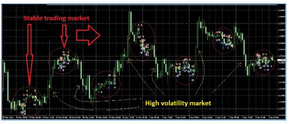 Happy Forex Grid Trader im GBP/USD Expert Advisor in unabhängigem Test - Bild 4.
