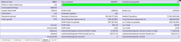 eigene Backtests zum kostenlosem Parabolic PSAR Grid Expert Advisor - Bild 14.