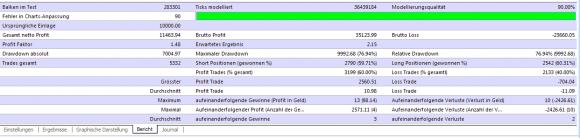 kostenloser RSI Grid Expert Advisor im Backtest - Bild 8.