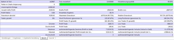 kostenloser RSI Grid Expert Advisor im Backtest - Bild 2.