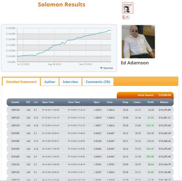 Solomon EA ist ein Grid Trader der auf mehreren Paaren gehandelt wird.