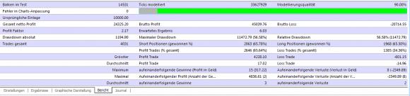 kostenloser Super Money Grid EA Backtests extrem erfolgreich und spannend - Bild 7.