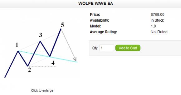 Wolfe Wave Forex Robot EA Expert Advisor im Test ein weiterer Grid Martingale System - Bild 1.